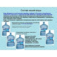 На этой странице собраны материалы по запросу старомытищинская вода 19 л заказать