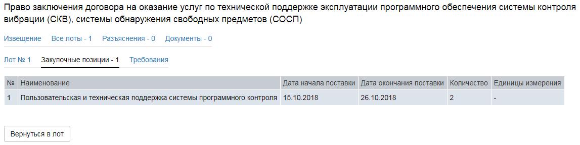 Справку с места работы с подтверждением Рыбинская 3-я улица срок оплаты ндфл