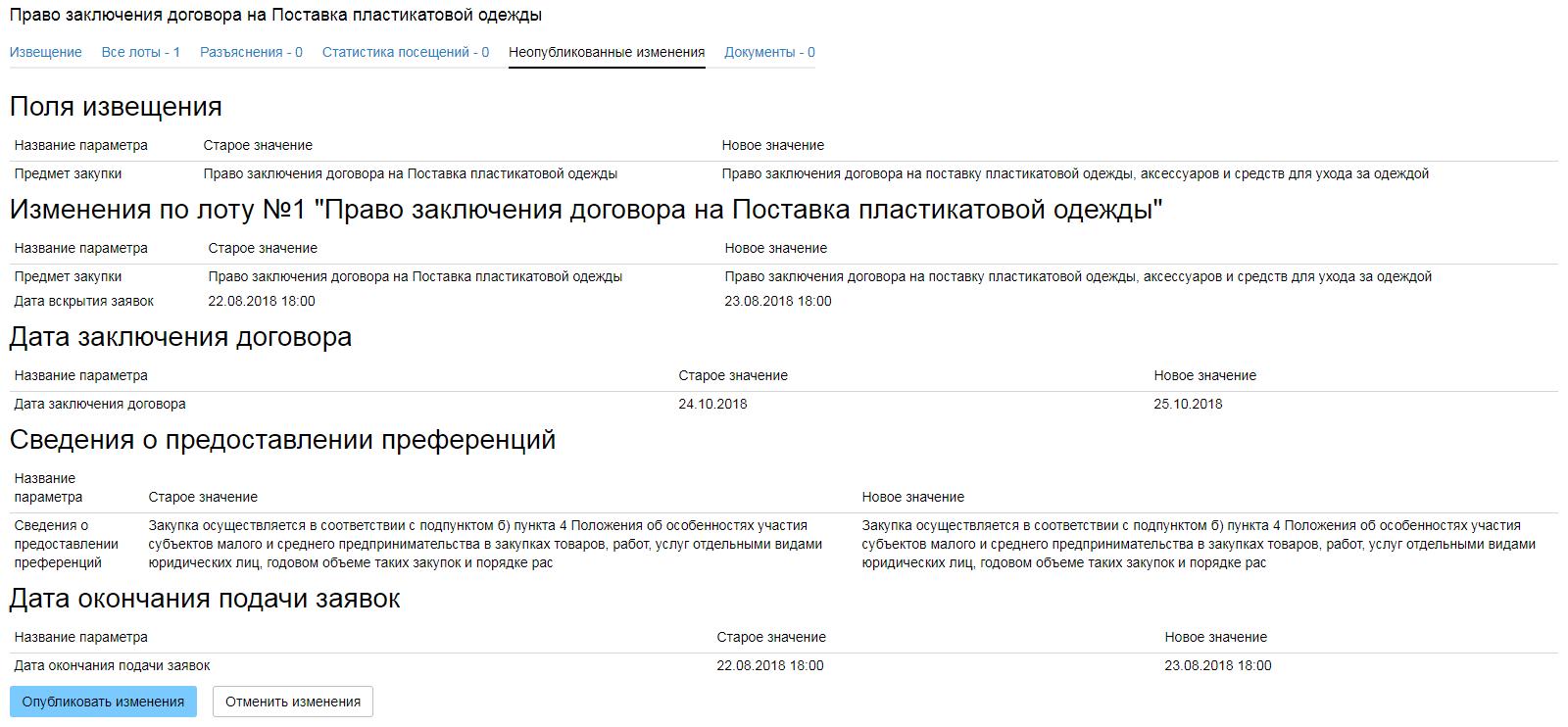 spoil-moloduyu-elektronniy-dokumentooborot-na-auktsione-video-devushki