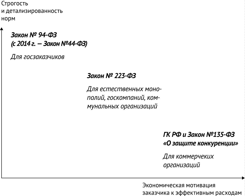 втб 24 личный кабинет войти в личный кабинет для физических лиц россия