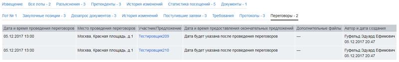 36 Росатом ЗП Проведение.png