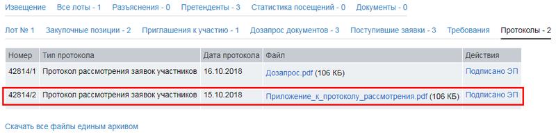 28 Росатом ЗП Проведение.png