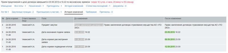17 Росатом ЗП Проведение.png