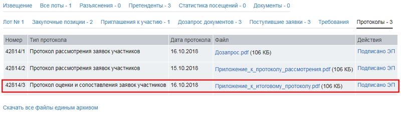 44 Росатом ЗП Проведение.png